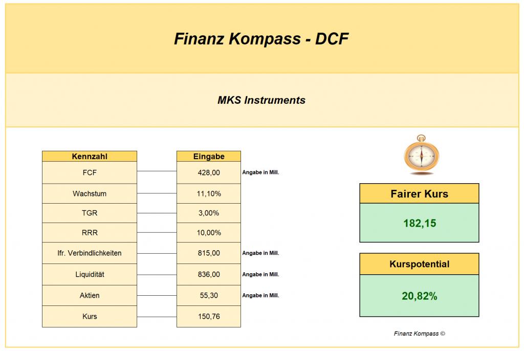 MKS DCF-Bewertung