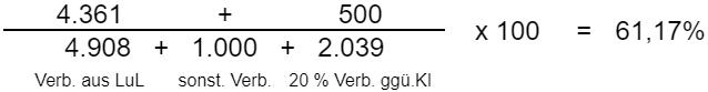 (liquide Mittel / kurzfristige Verbindlichkeiten) * 100