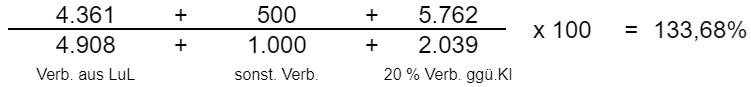 (liquide Mittel + Forderungen aus LuL) / kurzfristige Verbindlichkeiten) * 100