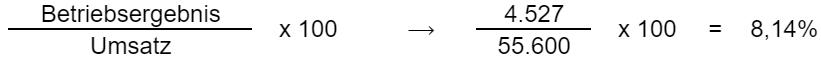 (Betriebsergebnis / Umsatz) * 100