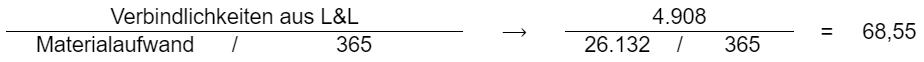 Verbindlichkeiten aus L&L / (Materialaufwand / 365)