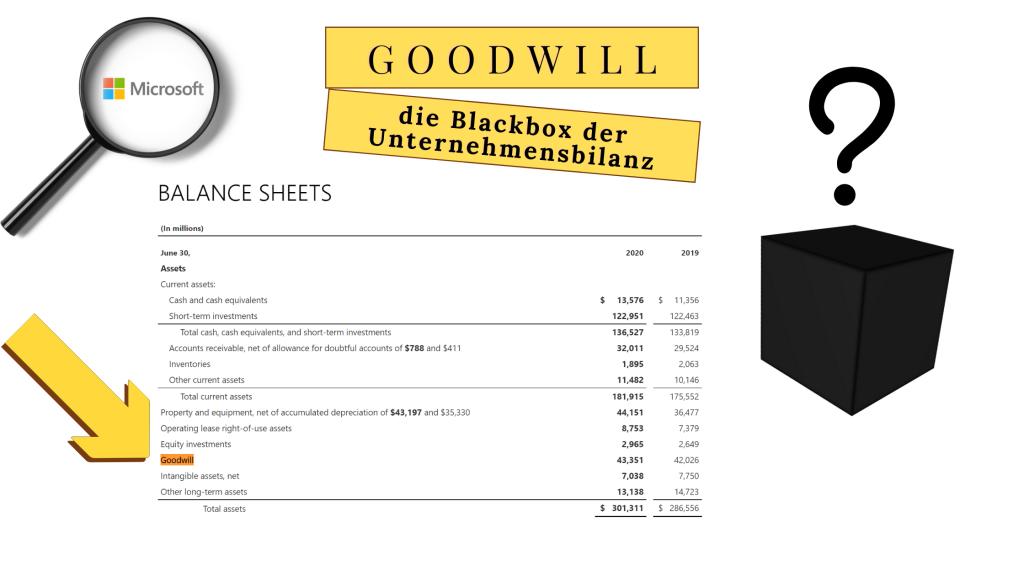 Goodwill: die Black Box der Unternehmensbilanz