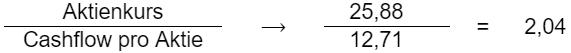 Aktienkurs / Cashflow pro Aktie