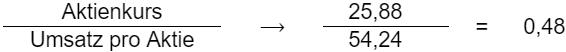 Aktienkurs / Umsatz pro Aktie