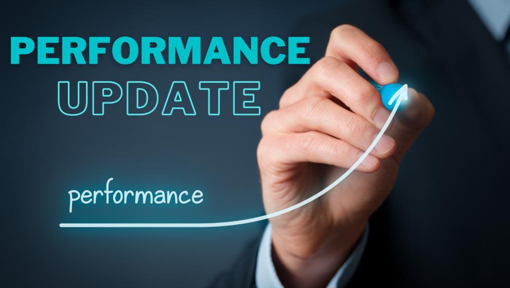 Performance-Update meines Wikifolios für Juli '21: Berichtssaison & China-Crash